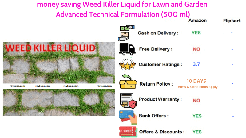 Money Saving Weed Killer with Advanced Technical