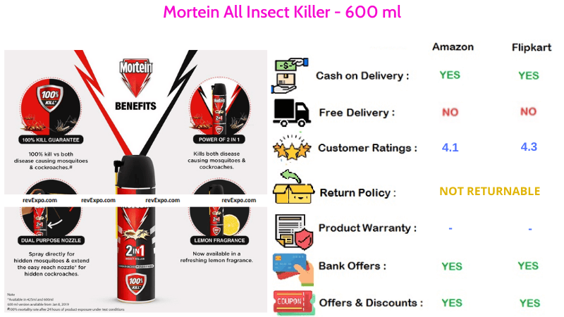 Mortein All Insect Killer in 600 ml