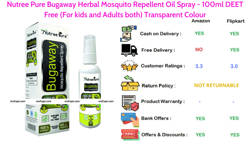Nutree Pure Bugaway Herbal Mosquito Repellent