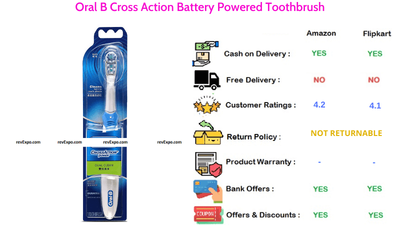 Oral B Battery Powered Toothbrush with Cross Action