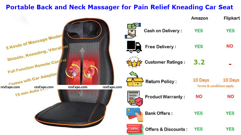 Portable Back and Neck Massager