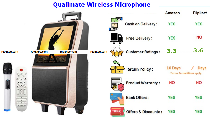 Qualimate Wireless Microphone
