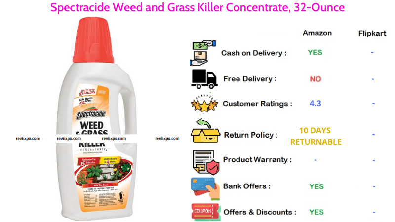 Spectracide Grass & Weed Killer Concentrate in 32 Ounce