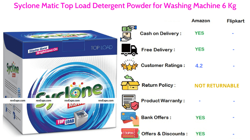 Syclone Matic Top Load Detergent