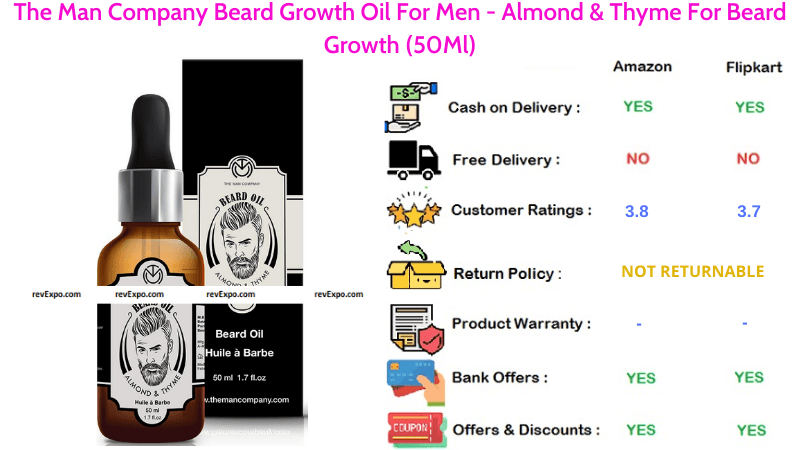 The Man Beard Oil with Almond & Thyme