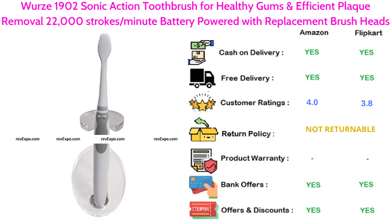 Wurze 1902 Sonic Action Toothbrush for Healthy Gums