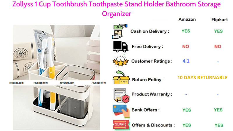 Zollyss Toothbrush Holder with 1 Cup