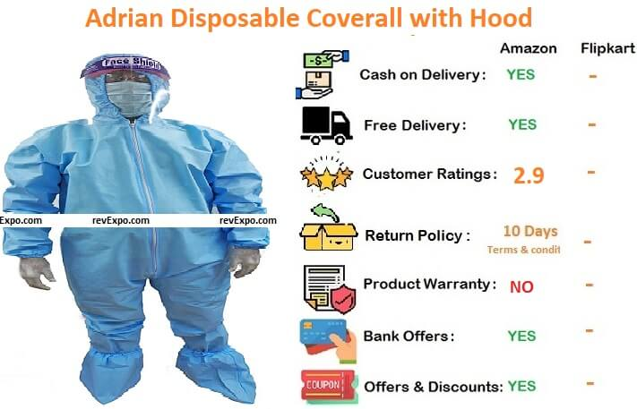 Adrian Disposable Coverall with Hood