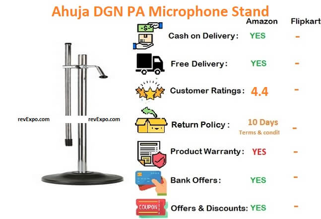 Ahuja DGN PA Microphone Stand