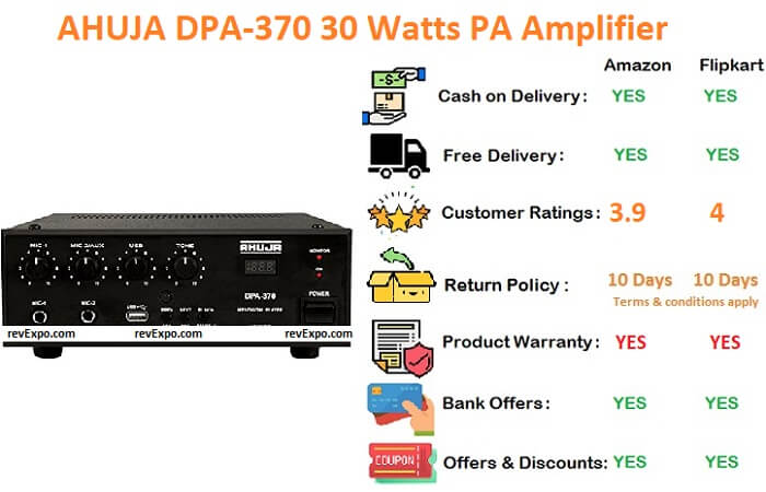 Ahuja DPA 370 30 Watts PA AMplifier With built In player