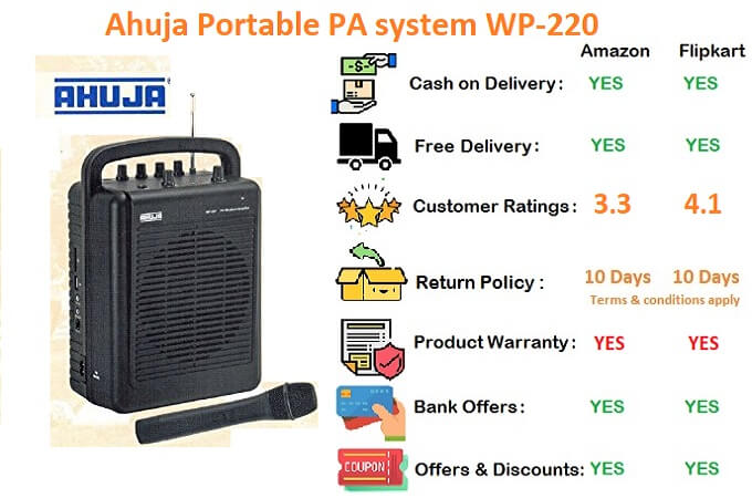 Ahuja Portable PA system WP-220 with free Max cord brand connector for connecting mobile