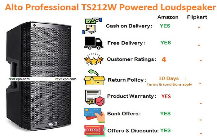 Alto Professional TS212W 2 Way Powered Loudspeaker with Bluetooth