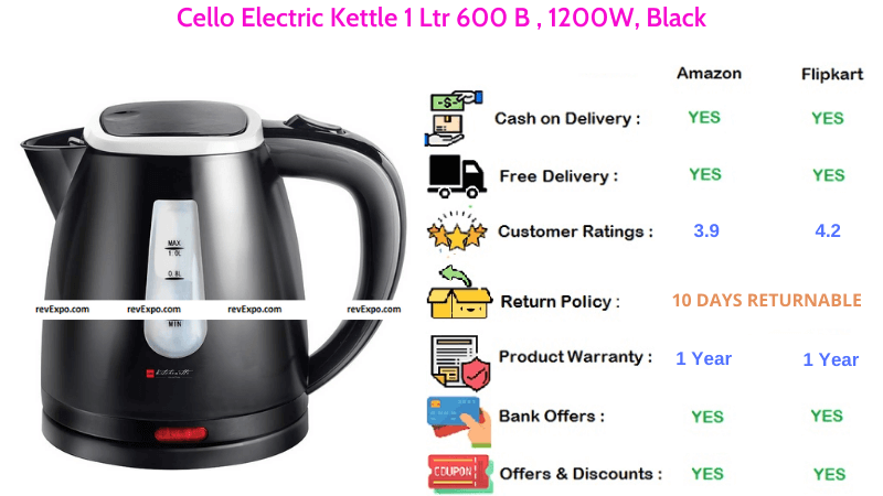 Cello 1 Ltr 600 B Electric Kettle with 1200W