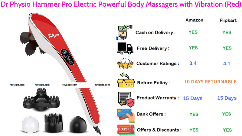 Dr Physio Body Massager Hammer Pro