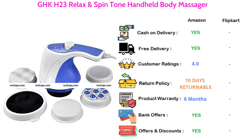 GHK H23 Handheld Body Massager for Relax