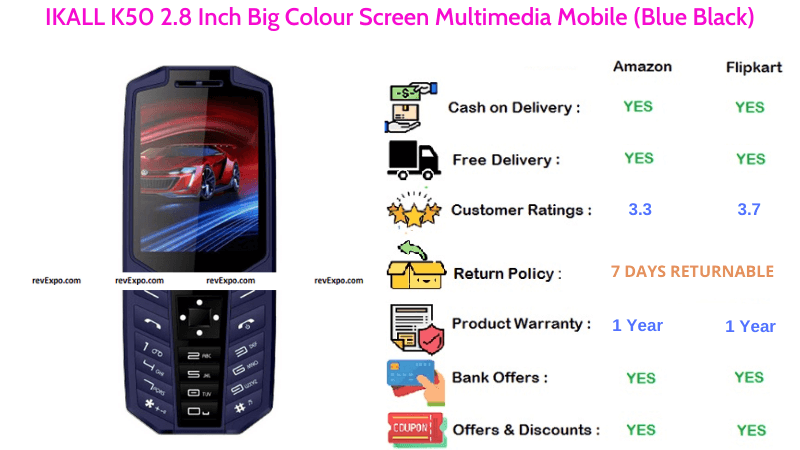 IKALL K50 Multimedia Mobile with 2.8 Inch