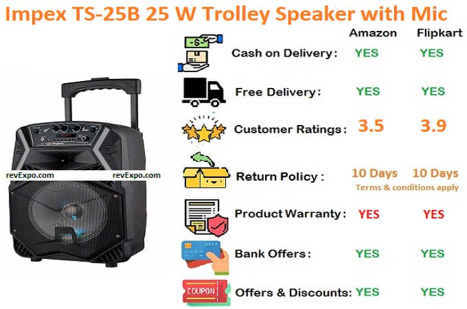 Impex ts 25b 25 W Multimedia portable trolley speaker with mic
