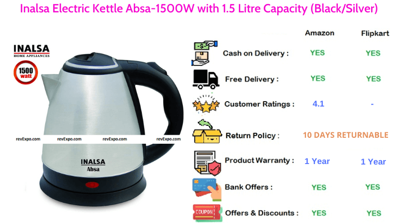 Inalsa Absa Electric Kettle with 1.5 Litre Capacity
