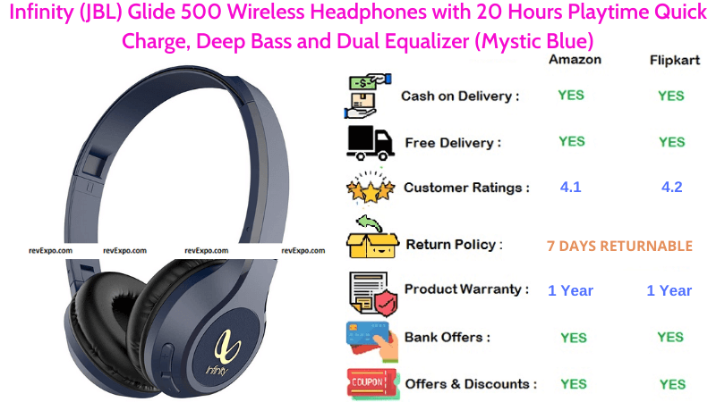 Infinity (JBL) Wireless Headphones Glide 500 with Quick Charge