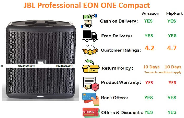 JBL Professional EON ONE Compact - All-in-One Battery-Powered Portable PA with Professional-Grade Mixer