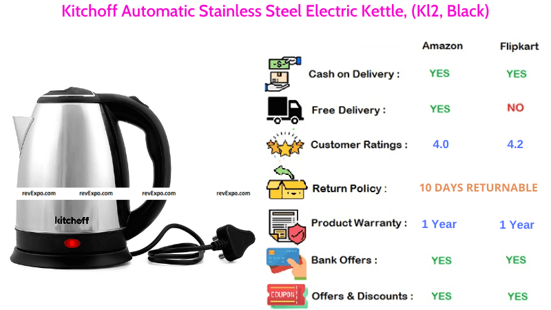 Kitchoff Electric Kettle Kl2 Automatic & Stainless Steel