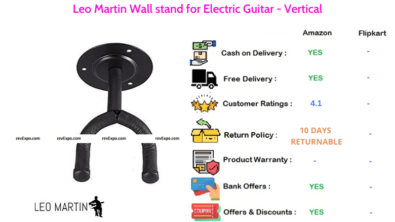Leo Martin Wall Hanger Stand for Electric Guitar