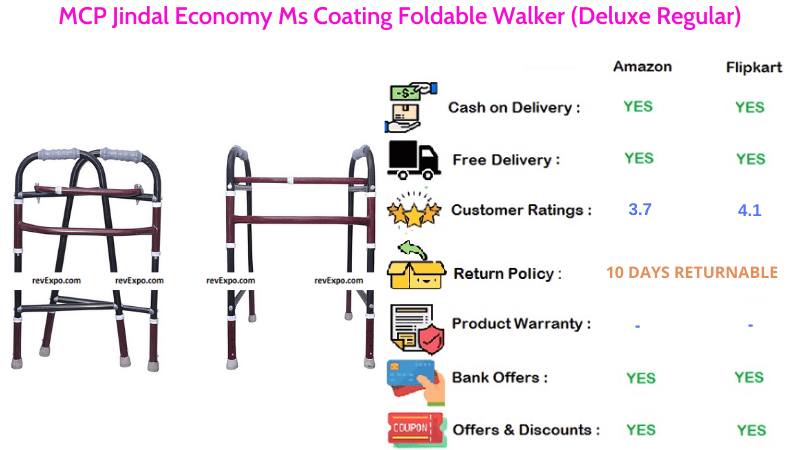 MCP Jindal Foldable Walker with Economy