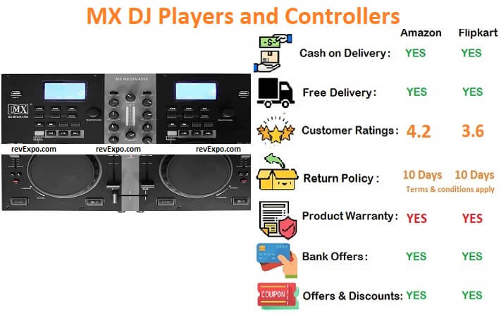 MX DJ Players and Controllers