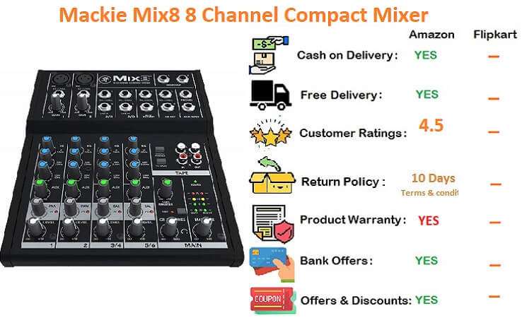 Mackie Mix 8 8 Channel Compact Mixer