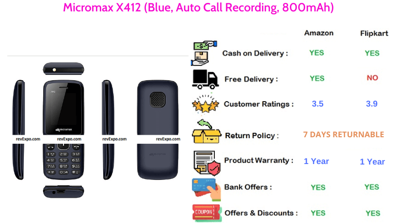 Micromax X412 Mobile with Auto Call Recording & 800mAh Battery