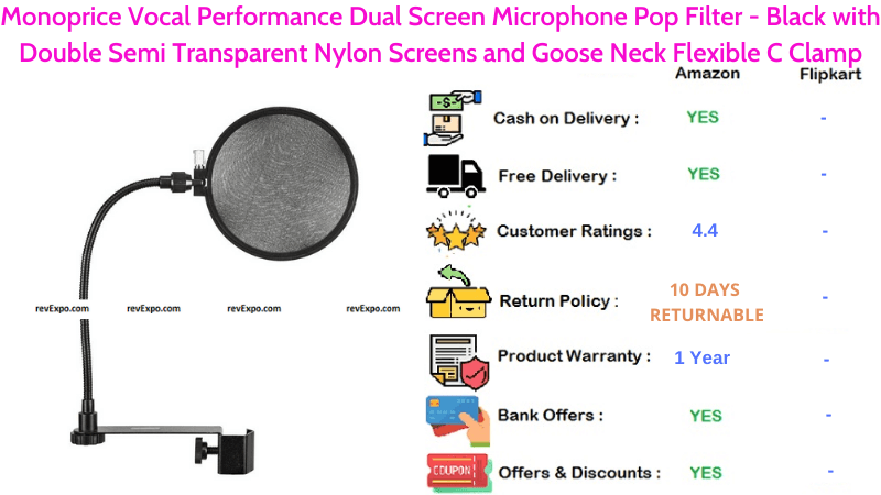 Monoprice Microphone Pop Filter with Vocal Performance Dual