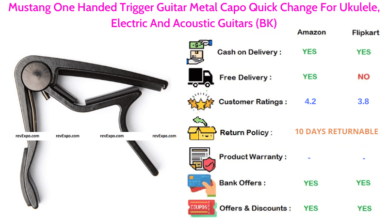 Mustang One Handed Trigger Metal Guitar Capo