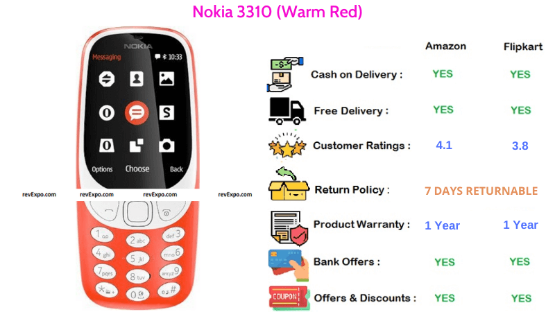 Nokia 3310 Keypad Mobile in Warm Red