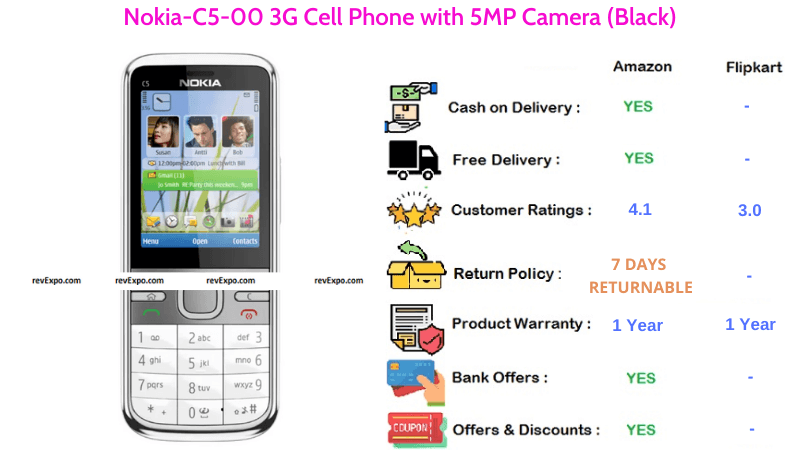 Nokia C5-00 3G Cell Phone with 5MP Camera