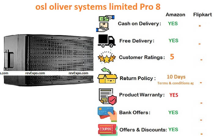 Osl oliver system limited pro 8 inch
