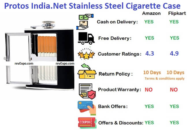 PROTOS INDIA.NET Stainless Steel Portable Hip Flask Pocket Sized Cigarette Case Box