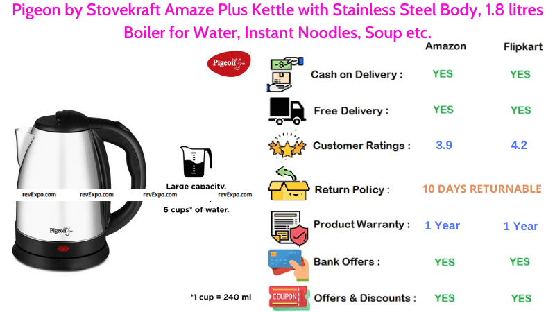 Pigeon by Stovekraft Amaze Plus Electric Kettle with 1.8 litres Boiler