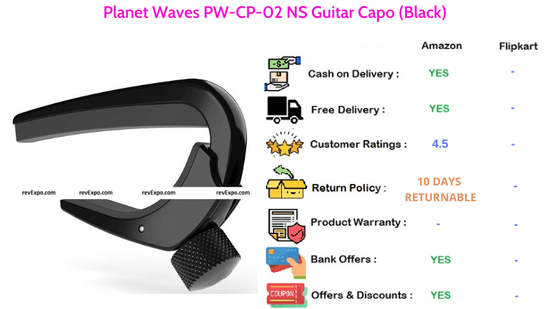 Planet Waves NS Guitar Capo PW-CP-02