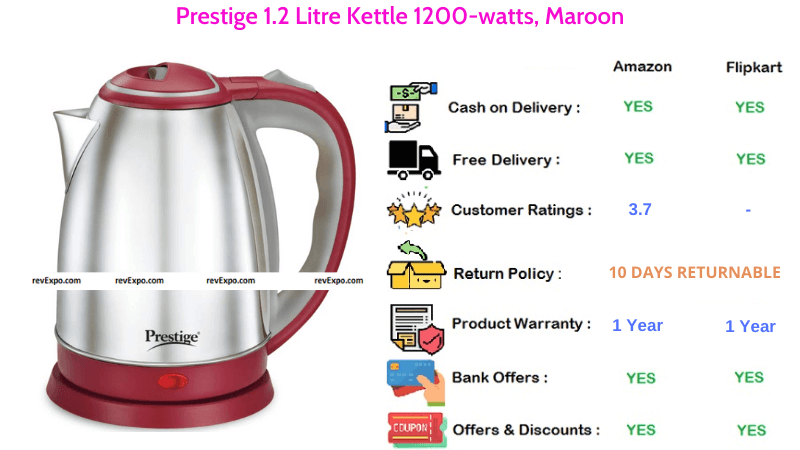 Prestige 1.2 Litre Electric Kettle with 1200-watts