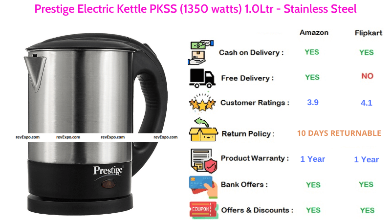 Prestige 1350 Watts Electric Kettle PKSS with 1 Ltr Capacity