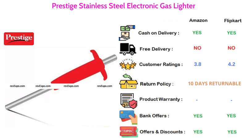 Prestige Electronic Stainless Steel Gas Lighter