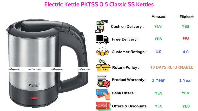Prestige SS Electric Kettle PKTSS with 0.5L Capacity