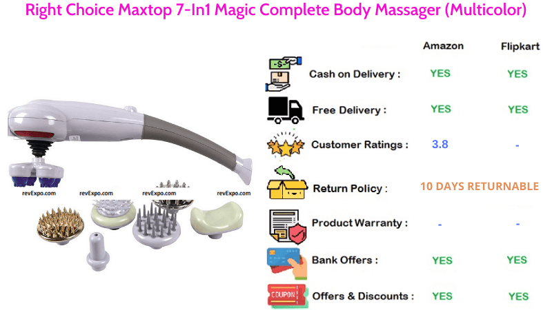 Right Choice Body Massager Maxtop