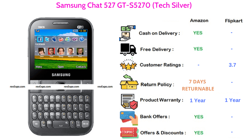 Samsung Chat 527 GT-S5270 in Tech Silver