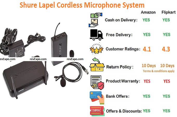 Shure Lapel Cordless Microphone System