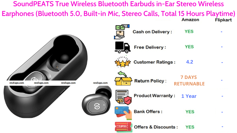 SoundPEATS True Wireless Earbuds in-Ear Stereo Earphones with BT 5.0, 15 Hours Playtime, Built-in Mic & Stereo Calls