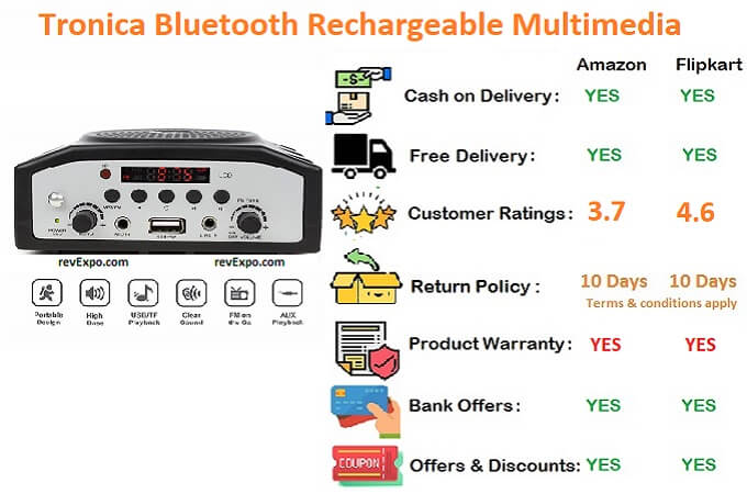 Tronica bluetooth rechargeable multimedia display