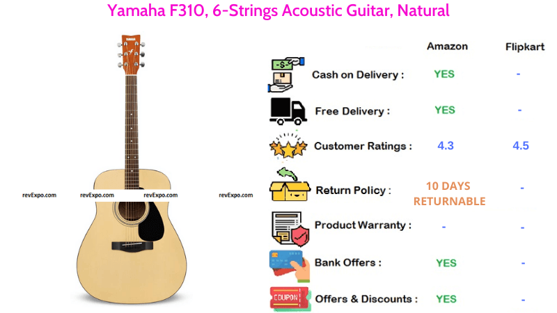 Yamaha F310 Acoustic Guitar with 6-Strings