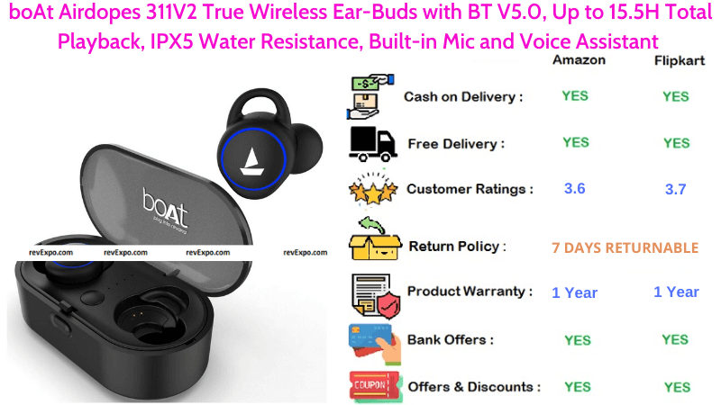 boAt Airdopes 311V2 True Wireless Ear-Buds with 15.5H Total Playback