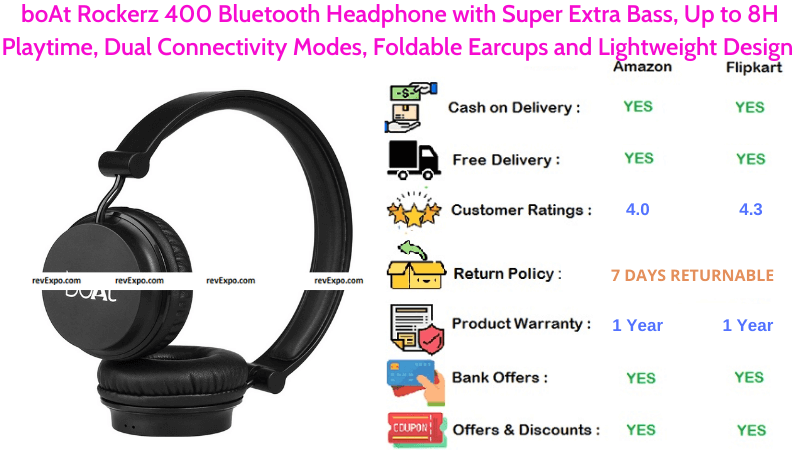 boAt Rockerz 400 Bluetooth Headphone with Dual Connectivity